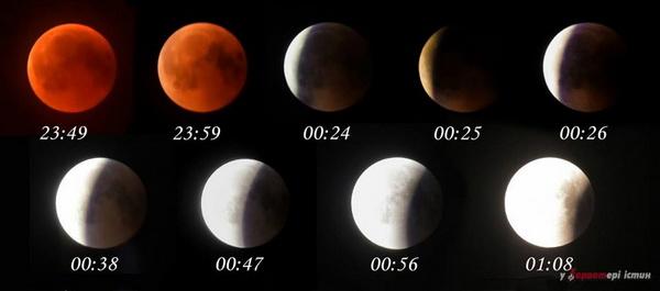 Місяць в Рівне