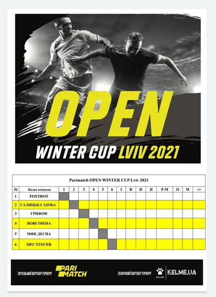 Pmopen cup 2021